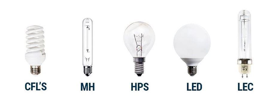 ¿Que son lamparas de LEC?
