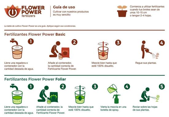 Picture of Tabla de Cultivo Everano Flower Power Fertilizantes Linéa Básica